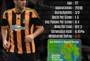 Hull City Infographic (Courtesy of WhoScored.com)
