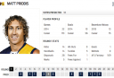 Priddis' stats <br /> <a href='http://www.theroar.com.au/2014/09/22/2014-brownlow-medal-won-came-second-third/'>2014 Brownlow Medal: Who won, who came second and third</a>