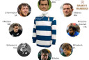 HJPackCircle <br /> <a href='http://www.theroar.com.au/2015/09/01/the-roars-all-time-world-xv-draft-part-2-the-forwards/'>The Roar's all time World XV Draft - Part 2 (the forwards)</a>