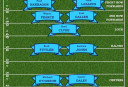 Greatest NSW Team of All Time <br /> <a href='http://www.theroar.com.au/2016/05/23/origins-greatest-time-part-1-new-south-wales/'>Origin's greatest of all time: Part 1 - New South Wales</a>