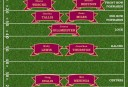 Greatest Queensland Team of All Time <br /> <a href='http://www.theroar.com.au/2016/05/25/origins-greatest-time-part-2-queensland/'>Origin's greatest of all time: Part 2 - Queensland</a>