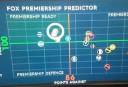 Fox Sports' Premiership Indicator <br /> <a href='http://www.theroar.com.au/2016/05/19/debunking-the-afl-premiership-indicator/'>Debunking the AFL Premiership Indicator</a>